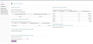 Simple Stats v2.0 module for Dolibarr